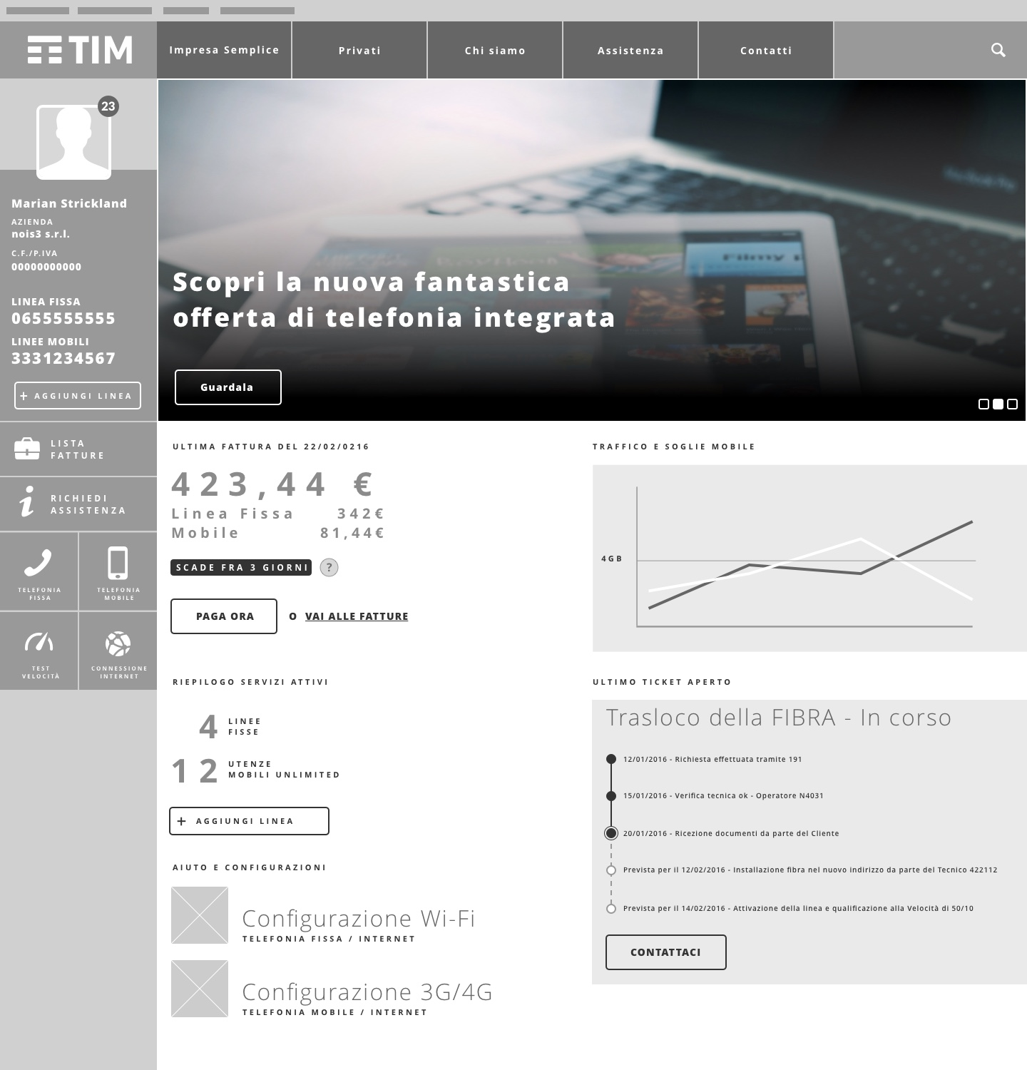 TIM IMPRESA SEMPLICE UX, DESALL, TIM IS, Data Driven UX case study, Carlo Frinolli,