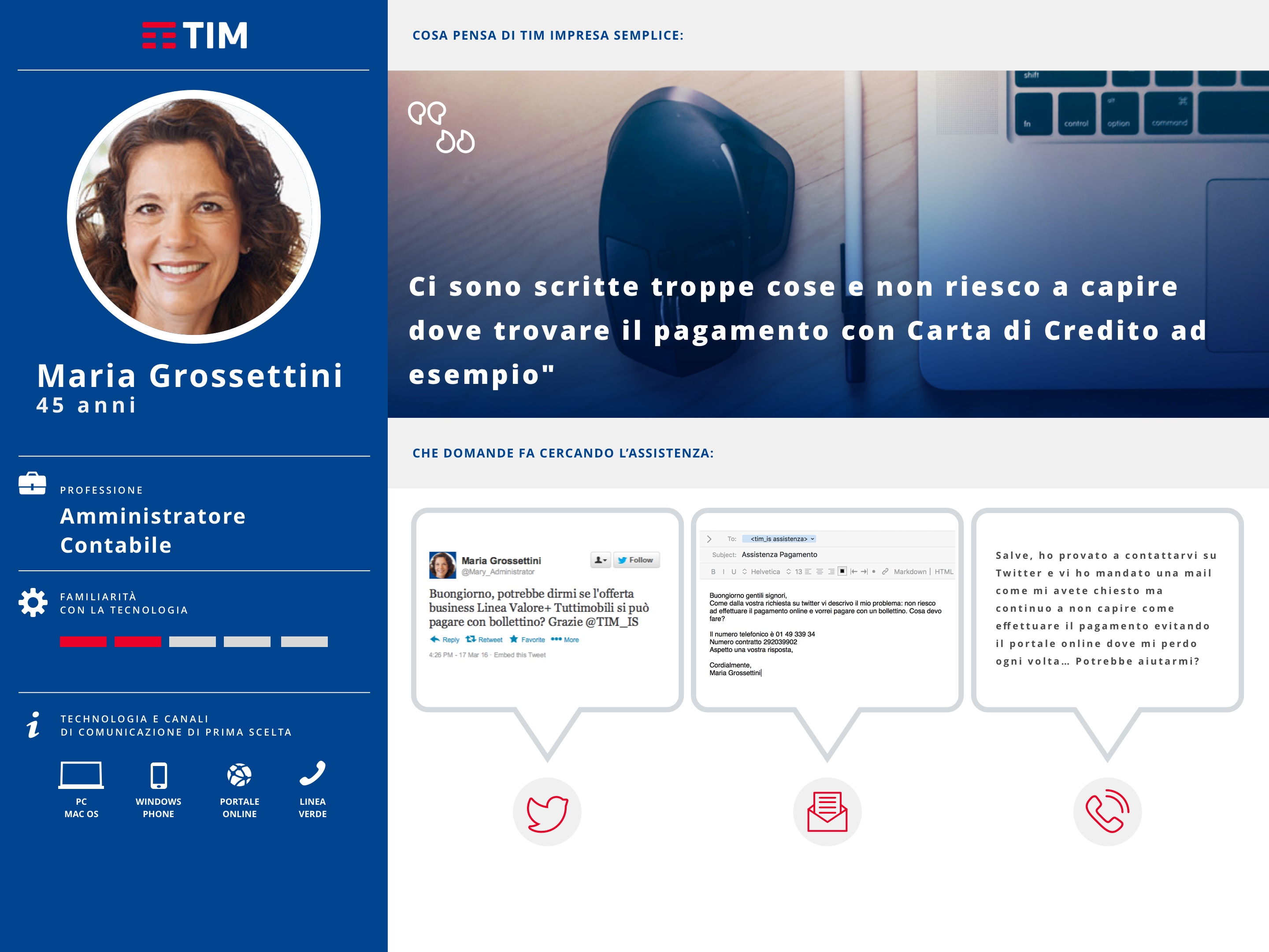 TIM IMPRESA SEMPLICE UX, DESALL, TIM IS, Data Driven UX, Carlo Frinolli, personas profile
